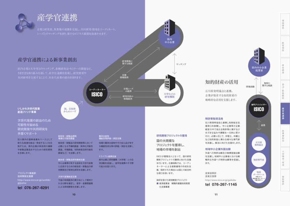 ISICO 石川県産業創出支援機構
